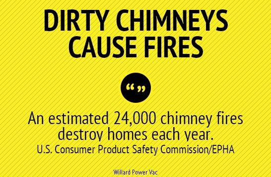 Dirty Chimneys Cause Fires